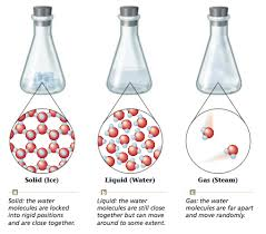 3 2 physical and chemical properties and changes chemistrysaanguyen