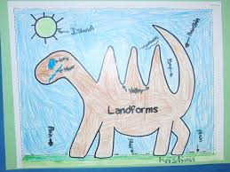 mrs castro u0027s class landform dinosaur pinterest strikes again