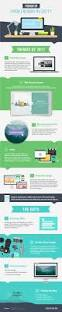 trends of web design in 2017 infographic skillz middle east
