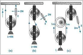 Pulley Curtain Systems Machine