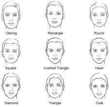 how to make your face look thinner wheretoget
