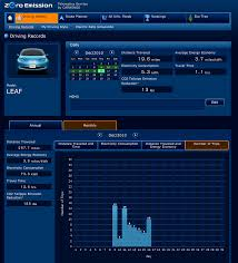 nissan leaf journey planner nissan leaf gives you carwings in the race to efficiency