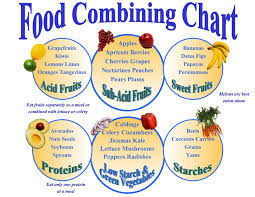 ayurveda food combining chart and guideline