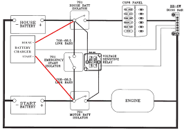 simple switch wiring diagram from battary wiring diagrams