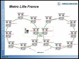 Lille France Map by Hirschmann 1