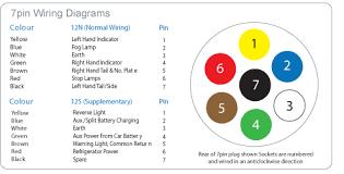 towbar wiring diagram 7 pin towbar wiring diagrams instruction