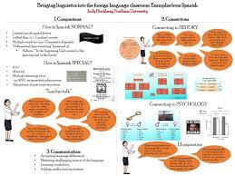 ap spanish language sample essays ap spanish spanish linguist share this