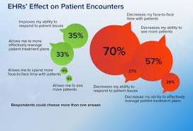 6 ways docs go wrong with informed consent