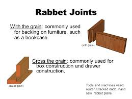 Wood Joints With A Router by Wood Joinery Common Wood Joints Ppt Video Online Download