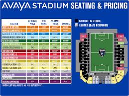 avaya stadium guide cbs san francisco