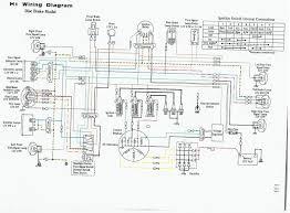 index of diagrams