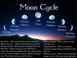 your moon phases and when to do special things for yourself