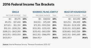 california income tax table 2017 california tax tables married filing jointly brokeasshome com