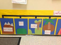 chalk talk a kindergarten blog march 2014