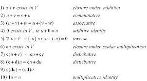 tutorial vector c vector space tutorial
