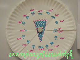 the secondary classroom can be fun too unit circle plate