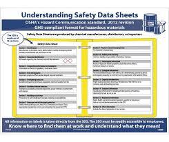 Ghs Safety Data Sheet Template Sds Format Ghs Poster