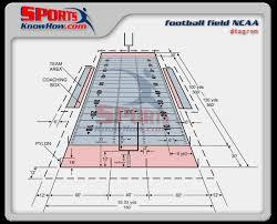 college ncaa football field dimension diagram court u0026 field