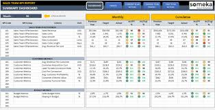 sales kpi dashboard template ready to use excel spreadsheet somek
