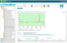 outage report template network monitoring system reports availability performance network monitoring system reports