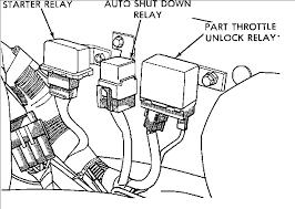 2002 dodge dakota fuel 1988 dodge dakota fuel auto reset i a 1988 dodge dakota that