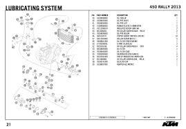 505 sx oil cooler setup