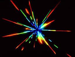 Speedof Light Properties Of Light Schoolworkhelper