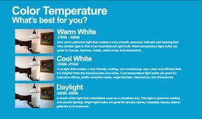 Led Light Bulb Vs Incandescent by Led Bulb Color Temperature U2013 Urbia Me
