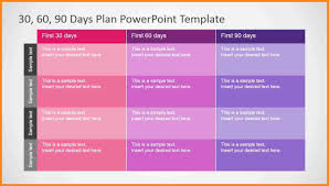 10 30 60 90 day sales plan powerpoint driver resume