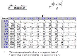 journal of statistics education v17n1 antónio teixeira álvaro