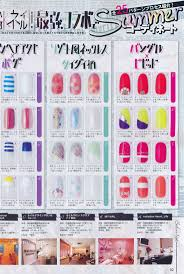 58 best nail art images on pinterest book pretty nails and nail