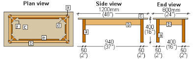 Coffee Tables Plans 2ft X 4ft Coffee Table Project Page 1