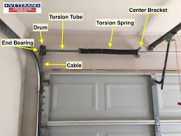 Murphy Overhead Doors by How Does A Garage Door System Work