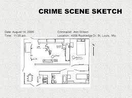 unit 7 crime scene and physical evidence ppt download