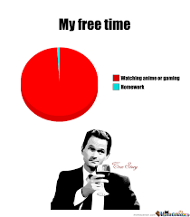 Free Meme Pictures - rmx my free time by cobalt23 meme center