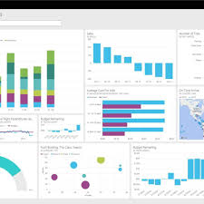 ms excel project dashboard template and excel dashboard templates
