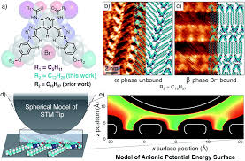 The Interplay Of Physical And Physical And Chemical Model Of Ion Stability And Movement Within