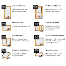 Awning Window Symbol Andersen Windows South Jersey Siding Contractor