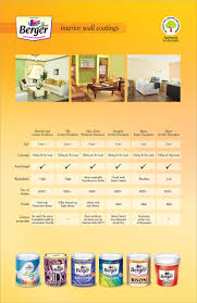 interior paint specials home design popular modern in interior