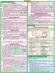 7th grade algebra worksheets 7th grade math worksheets bunch ideas