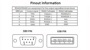 rs 422 wiring diagram dolgular com