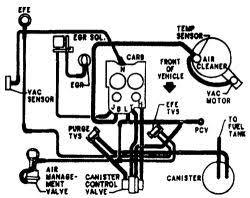 1985 chevy c10 vacuum diagram 100 images belt diagram 1981 g30
