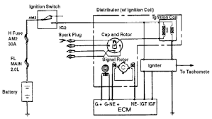 typical toyota ignition system schematic and wiring diagram