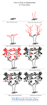 how to draw a guava tree