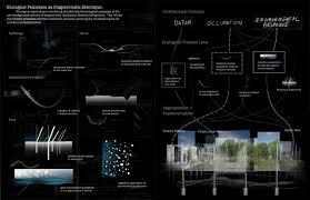plain architecture design concept statement in ideas