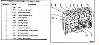 vectra c fuse box diagram efcaviation com