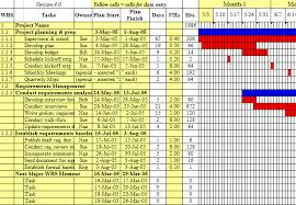 project management scheduling template my excel templates