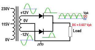 capacitor misconception of full wave and half wave filter