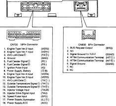1997 toyota camry stereo wiring diagram wiring diagram simonand