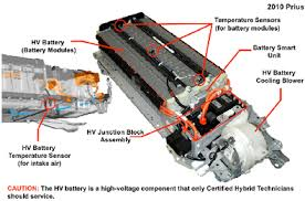 hybrid battery junction block assembly